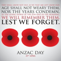ANZAC (Australia New Zealand Army Corps) Day card in vector form